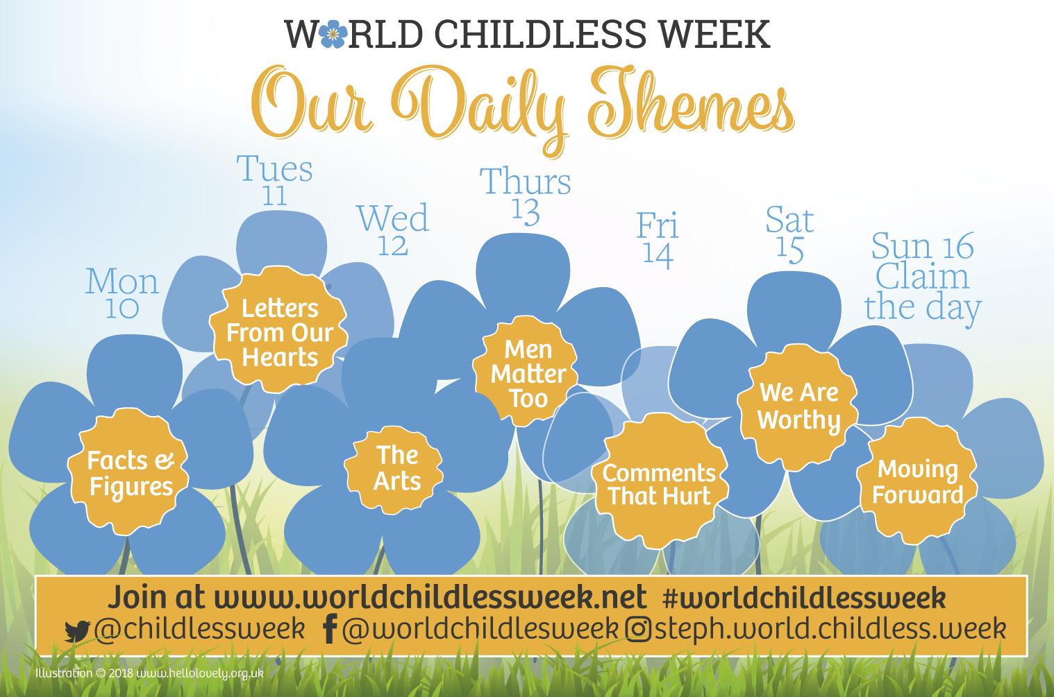 Supporting Word Childless Week